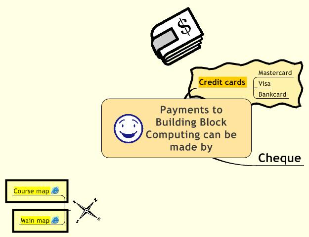 Payments to Building Block Computing can be made by